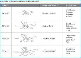 Fan Size Chart Ceiling Fan Size Chart Chipcard