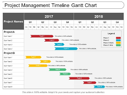 Gantt Chart Ppt Download Project Management Timeline Gantt Chart Presentation