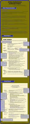 87 Best Resume Writing Images On Pinterest Resume Writing