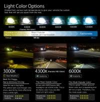 Hid Color Chart Brightness Led Bulb Wattage And Chart Xenon Brightness Originated Info
