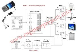home circuit diagram the wiring diagram home automation using cell phone home appliance control using circuit diagram