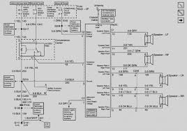 1975 gmc truck wiring diagrams wiring diagram database \u2022 1970 GMC Truck Wiring Diagram fuse box wiring diagram on 1975 gmc truck wiring diagrams wire rh daniablub co 1984 gmc
