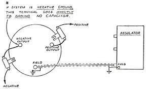 gm 12v alternator wiring diagram on gm images free download Gm 4 Wire Alternator Wiring Diagram alternator noise filter capacitor dc generator wiring diagram 4 wire gm alternator wiring diagram 12v wiring diagram for gm alternator 4 wire