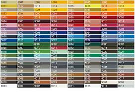 Ral Powder Coat Color Chart Powder Coating Color Chart Bonehead Performance