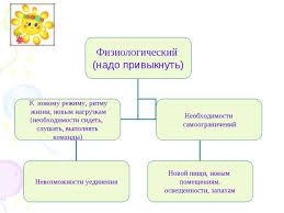 Презентация Адаптация детей раннего возраста к условиям ДОУ  20 1 Описание презентации