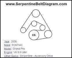 engine diagram 1997 chevy v6 3 8l engine auto wiring diagram 2002 pontiac grand prix 3 8 engine diagram 2002 wiring diagrams on engine diagram 1997