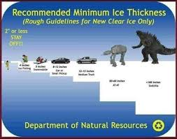 Ice Road Thickness Chart This Graphic Explains What You Can Get Away With On A Frozen