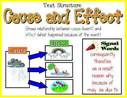 best comprehension cause effect images cause effect chart