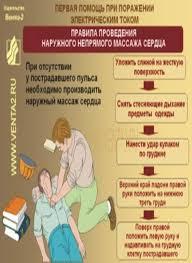 Реферат Тема Меры по оказанию первой помощи при поражении  Приложение 3