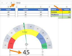 Excel Gauge Chart Template Download How To Create A Speedometer Chart Gauge In Excel Simple