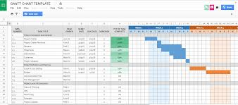 Gantt Chart Google Sheets Free Gantt Chart In Google Spreadsheet Free Create Template