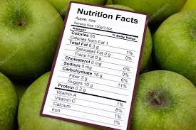 Green Apple Nutrition Chart Nutrition Facts Of Raw Apples Stock Photo Rosinka79