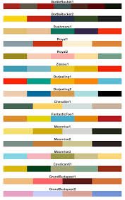 R Color Chart R Colors Amazing Resources You Want To Know Datanovia