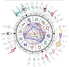Adyashanti Birth Chart 48 Best Metaphysics Astrology Numerology Images In 2019