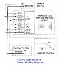 sdc security door controls 410 narrow frame 2\