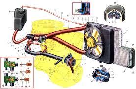 Реферат Система охлаждения двигателя ВАЗ com  Система охлаждения двигателя ВАЗ 2108
