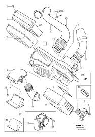 volvo t5 engine diagram wiring diagrams best 2000 volvo engine diagram wiring diagram data volvo truck engine diagram 2000 volvo s40 engine diagram