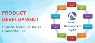 Product Engineering Product Lifecycle Management Services