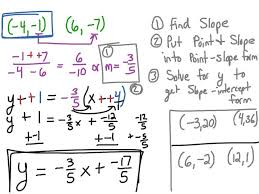 5 2 write equations in point slope form math algebra linear last thumb13523 of line to