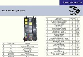 Mercedes Sprinter Fuse Box Chart 2013 Sprinter Van Fuse Diagram Get Rid Of Wiring Diagram