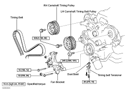 Belt routing diagrams on 1998 nissan altima serpentine belt diagram toyota camry 5sfe engine