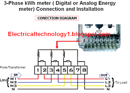 how to wire 3 phase kwh meter? electrical technology Three Phase Wiring Diagram Breaker Panel how to install a three phase kwh or energy meter Main Electrical Panel Box Diagram