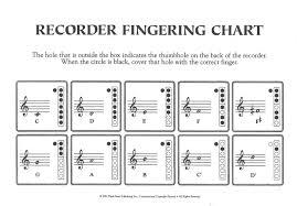 Twinkle Twinkle Little Star Recorder Finger Chart Specialists Wis Recorder Fingering Chart