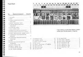 porsche 968 fuse box diagram porsche wiring diagrams online