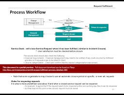 Itil Request Fulfillment Process Flow Chart Itil Request Fulfillment Process Detailed Powerpoint