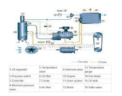 belt hitachi vr belt m 9pk 1630 for air compressor hitachi air Single Phase Compressor Wiring Diagram Industrial Compressors Wiring Diagram belt hitachi vr belt m 9pk 1630 for air compressor hitachi air compressor