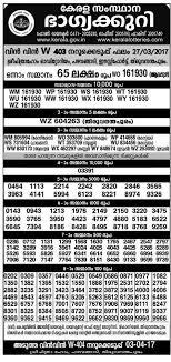 Kl Lottery Chart About Kerala Lottery About Kerala Lottery All Kerala Lottery