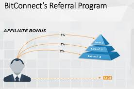 Bitconnect Referral Chart Bitconnect Faces First Legal Challenge As Texas Issues