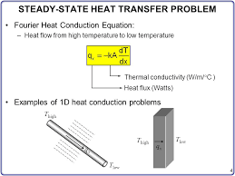 4 steady state heat transfer problem fourier heat conduction equation