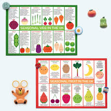 Seasonal Fruit And Veg Chart Uk Uk Seasonal Fruits Vegetables Postcards