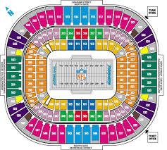 Carolina Panthers Stadium Seating Chart View Carolina Panthers Nfl Panthers News Scores Stats Rumors