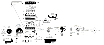wiring diagram by patx35 non paint edition by b5 s4