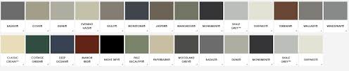 Stratco Colour Chart Gutters Adelaide