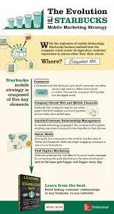 starbucks marketing co starbucks marketing