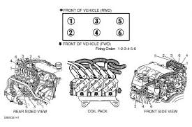 2004 chevy impala spark plug engine performance problem 2004 the plugs are at positions 5 3 1 and 2 4 6 at the bottom of each side picture pull number 1 wire off the top of the number 1 plug using a spark plug socket
