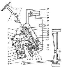 Ремонт рулевого управления ЮМЗ Помощник слесаря Схема рулевого управления трактора ЮМЗ 6КЛ с гидроусилителем 1
