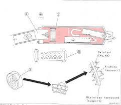 lutron maestro ma 600 wiring diagram lutron automotive wiring Lutron Maestro Dimmer Wiring Diagram lutron maestro ma wiring diagram 93127d1154707371t question modifying stock can exhaust diagram lutron maestro dimmer wiring diagram
