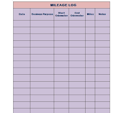 Free Mileage Log Templates Free Mileage Log Templates Word Excel Template Section