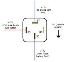 12v relay wiring diagram standard wiring diagrams best standard relay wiring diagram wiring diagram libraries 12v horn relay wiring diagram 12v relay wiring diagram standard