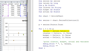 Getting The Values From The Activechart Using Excel Vba