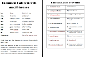 Common latin phrases and their meanings