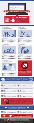 24 Best Employability Skills Images On Pinterest Career