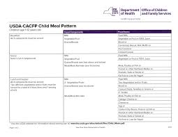 Cacfp Meal Pattern Unique Miss Dawn's Philosophy Handbook Miss Dawn's Child Care