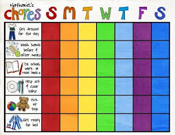 Reward Chart Ideas For 8 Year Old Toddler Chart Jasonkellyphoto Co