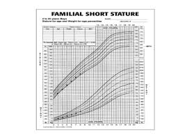 Approach To Short Stature