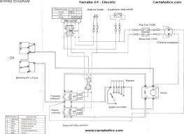 yamaha golf cart wiring diagram readingrat net Golf Cart Motor Wiring Diagram yamaha golf cart wiring diagram electric golf cart motor wiring diagram